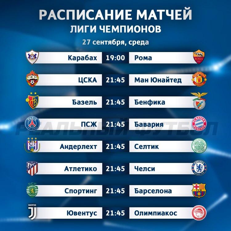 объявлений продаже турнирная таблица по футболу лига чемпионов работы супермаркет виктория
