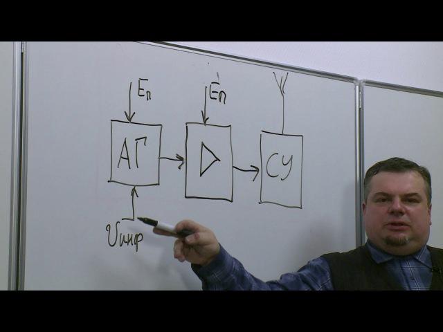 Лекция 2. Основные архитектуры радиопередатчиков