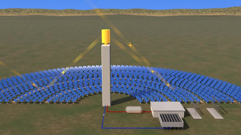 Concentrating Solar Power Power Towers АНАЛОГ