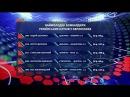 Наймолодші бомбардири українських клубів у єврокубках