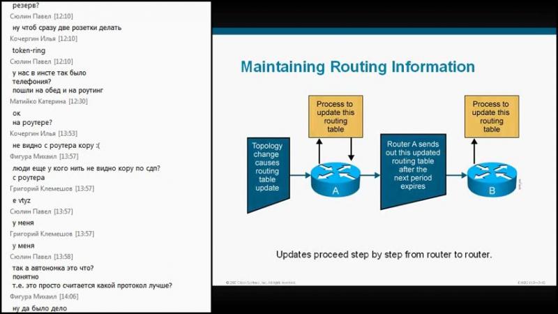 Cisco ICND2 Часть 3