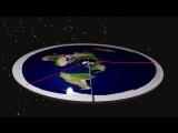 Плоская ли Земля؟