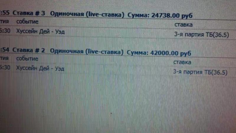 Раскрутка счета в бетсити для вип клиента. 33 000 рублей за 10 минут с одной ставки