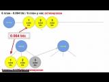 RedeX Unlimited Series   Презентация Новых Тарифных Планов. Как получить за 1-Месяц 2.5 - bitcoin