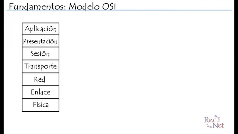 03 - Modelo OSI