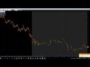 Live: TIL Group | Трейдинг, Инвестиции, Обучение