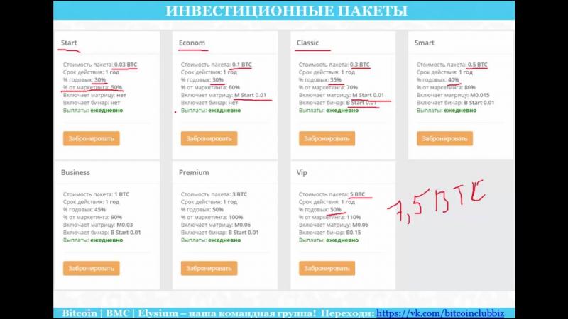 Пассивный ЕЖЕДНЕВНЫЙ доход БЕЗ ПРИГЛАШЕНИЙ с компанией ELYSIUM! Инвестируем в ма (1)