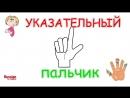 ПАЛЬЧИК ГДЕ ТВОЙ ДОМИК - песенка для самых маленьких