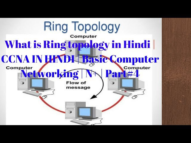 What is ring topology in hindi | CCNA IN HINDI | Basic Computer Networking | N | Part4