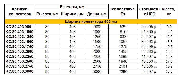 Прайс EVA K.80.403 ширина 403 мм, высота 80 мм