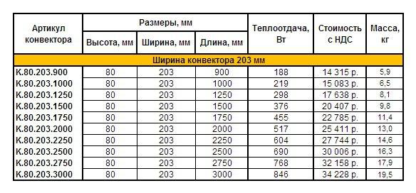 Прайс конвекторов EVA ширина 203 мм, высота 80 мм