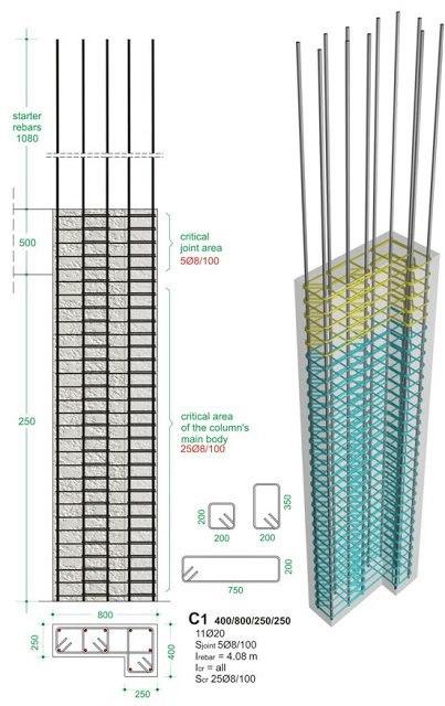 Армирование колонн.