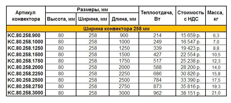 Прайс EVA KС.80.258 ширина 258 мм, высота 80 мм