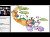 Viv Lambert_ Stories  Scaffolded Learning