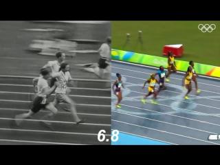 Амстердам 1928-Рио 2016