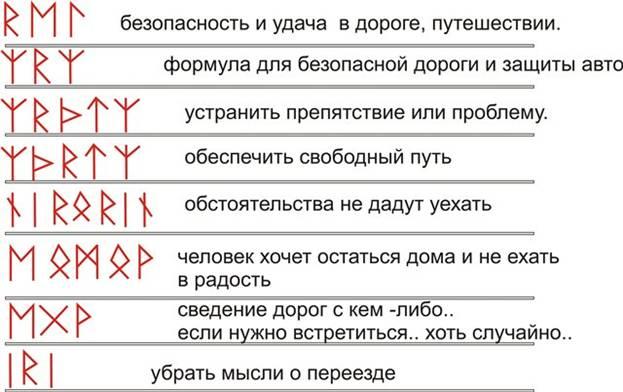 Рунические формулы, связанные с дорогами и путями LZvG17A8e5E