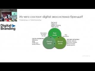 Александра Сагалович (BBDO Moscow) - Digital стратегия и экосистема бренда