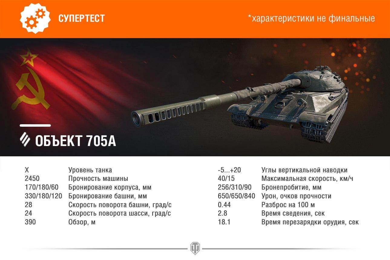 Объект 705А - новый ТТ-10 Советов!