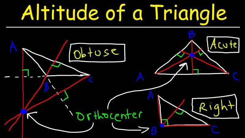 Altitude of a Triangle, Definition Example, Finding The Orthocenter, Acute Right Obtuse Triangle