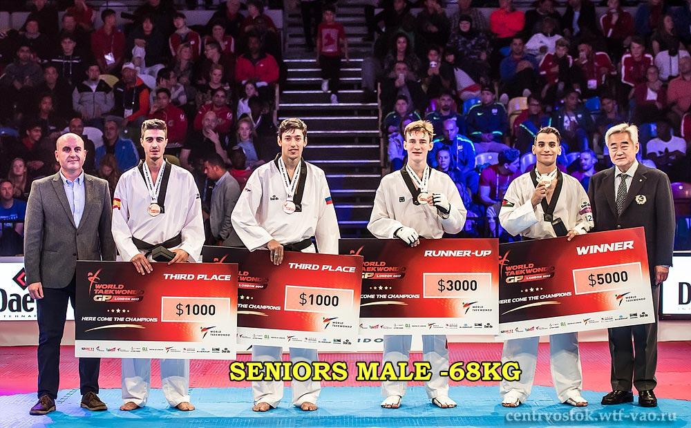 Seniors_Male-68kg