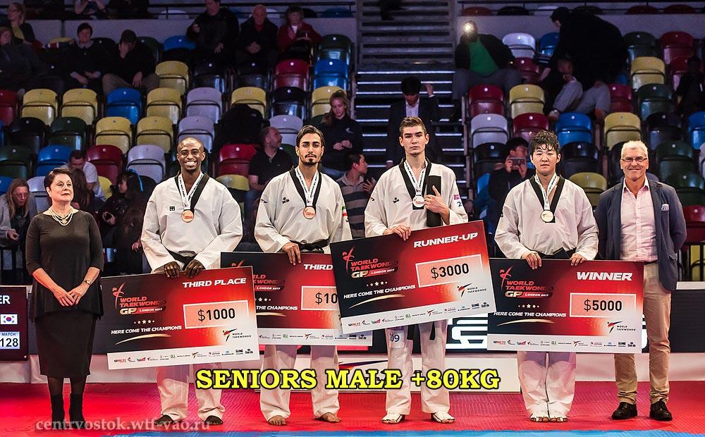 Seniors_Male-sv80kg