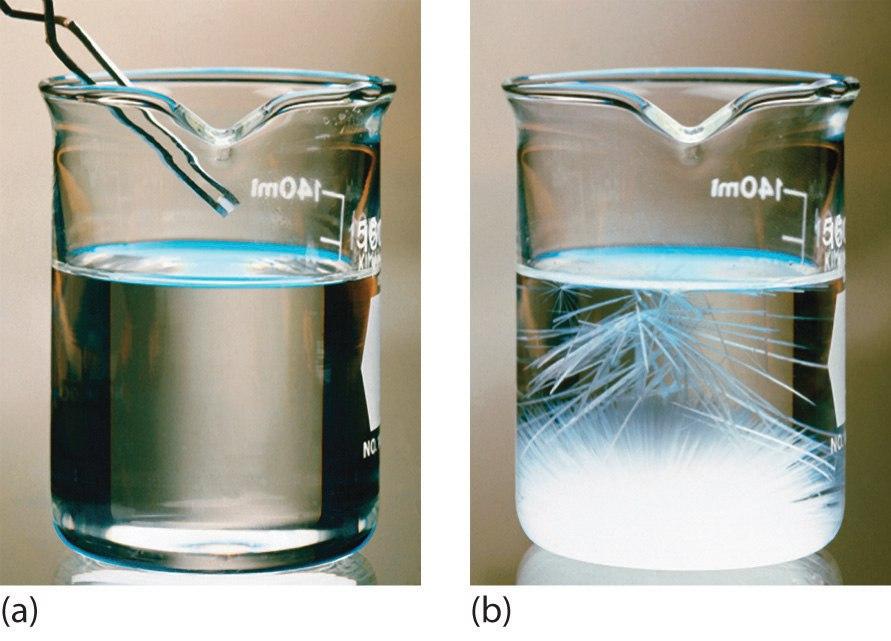 кристаллизация солей натрия