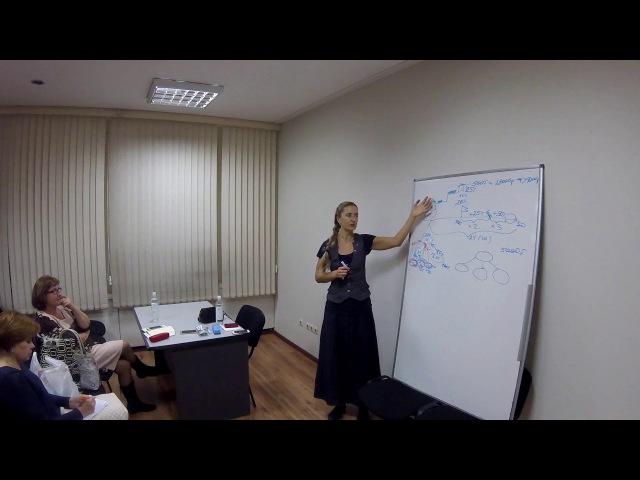 Елена Абрамова 4окт2017 Москва Как в Авроре получать 31% прибыли от ЛГО оборота чист...