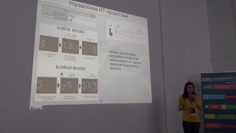 Алена Волчек - В IT не только программисты: выбор IT-специальности