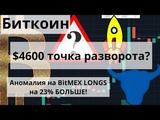 Биткоин. $4600 точка разворота Аномалия на BitMEX. LONGS на 23 БОЛЬШЕ. Курс биткоина