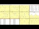 Установка и настройка программы Kala 2013