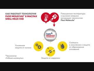 Как работает технология Flexi Molecule в маслах Shell Helix HX8