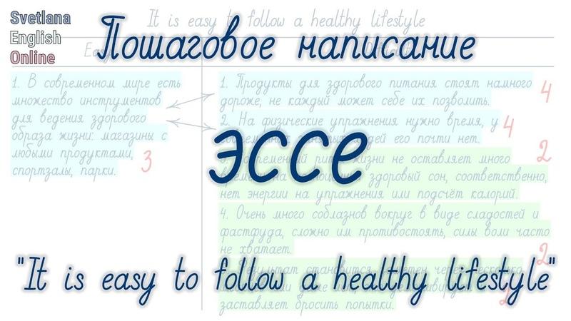 Пошаговое написание эссе на тему It is easy to follow a healthy lifestyle