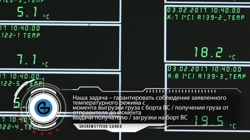 Шереметьево-Карго
