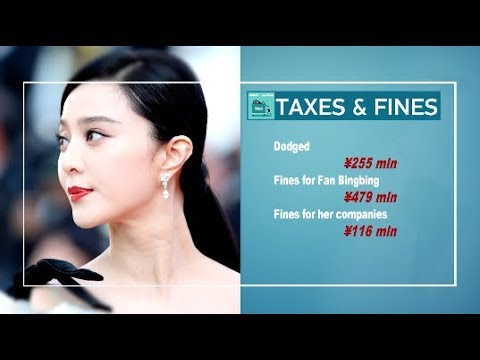 Chinese Actress Fan Bingbing Fined for Tax Evasion