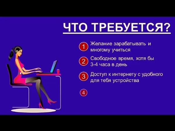 Презентация бизнеса Avon Online