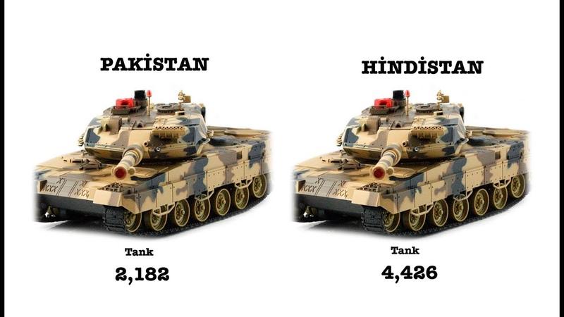 Pakistan ve Hindistan Arasındaki Askeri Güç I India War in Pakistan