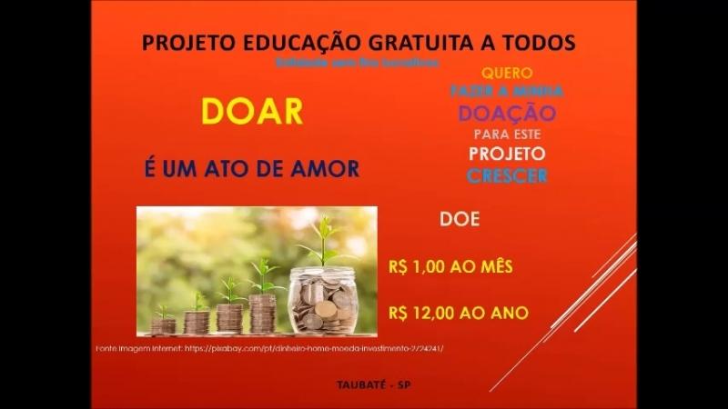 Aula_3_Libras_Leitura_do_Alfabeto_Língua_Portuguesa_Brasil