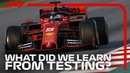 Test 2 Highlights And Analysis F1 Testing 2019