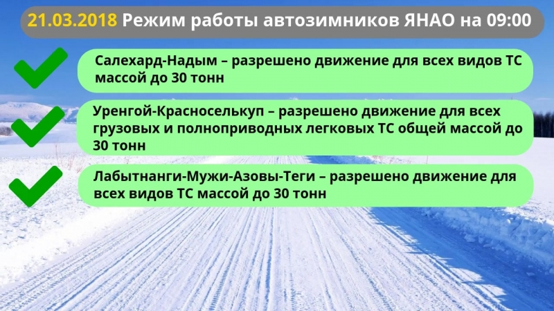 Зимники ЯНАО 21 марта 2018 на 9 часов утра