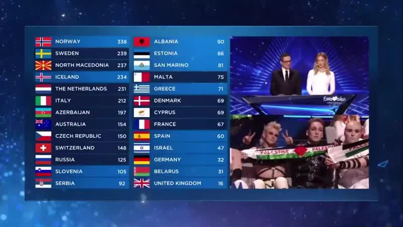 флаг Палестины на Евровидении 2019