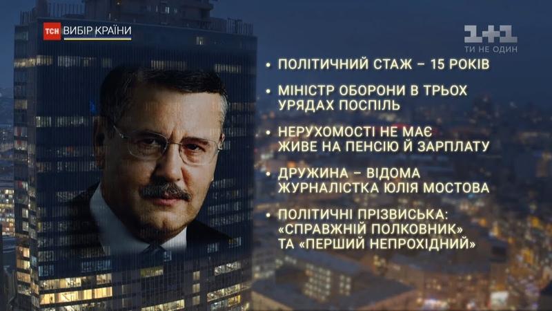 Статки, скандали і досвід історії кандидатів у президенти України