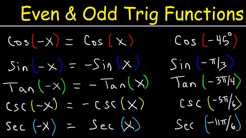 Even and Odd Trigonometric Functions Identities - Evaluating Sine, Cosine, Tangent