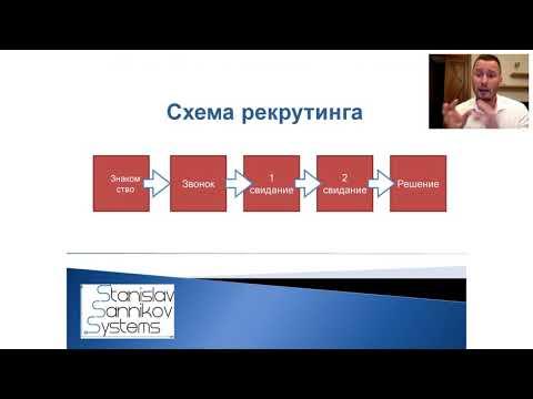 Презентация программы Системы рекрутинга от А до Я