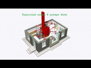 Основные аспекты энергоэффективного дома.mp4