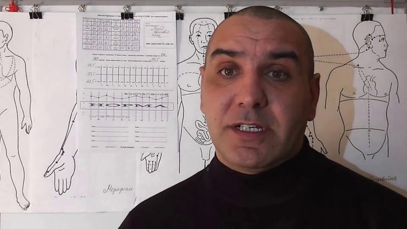 Видео 3. Диагностика 12-ти меридианов. ВОСПАЛЕНИЕ.
