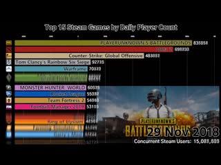 Top 15 steam games