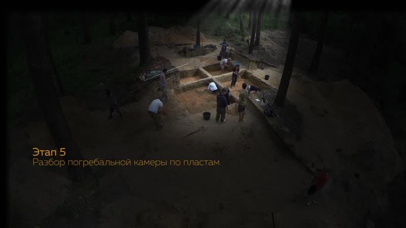 Методика раскопок курганных насыпей