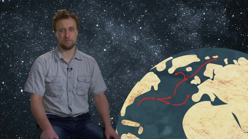 Климат на Земле. Развитие жизни на Земле - 3