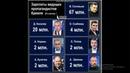 Зарплаты главных пропагандонов телевидения