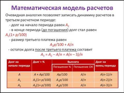 Задание 17 ЕГЭ. Дифференцированные платежи